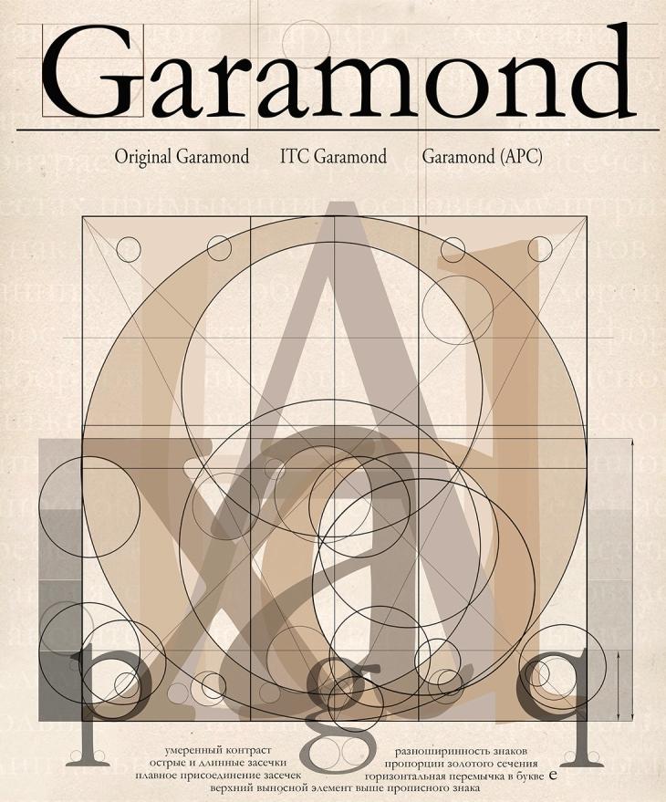 ITCGaramond--Poster-by-EvgeniaSkalyha-2015.jpg