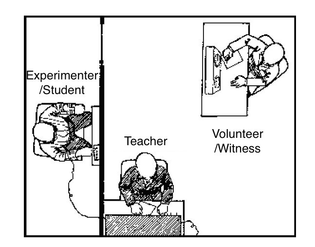 milgram-experimentstudent-sole-authority